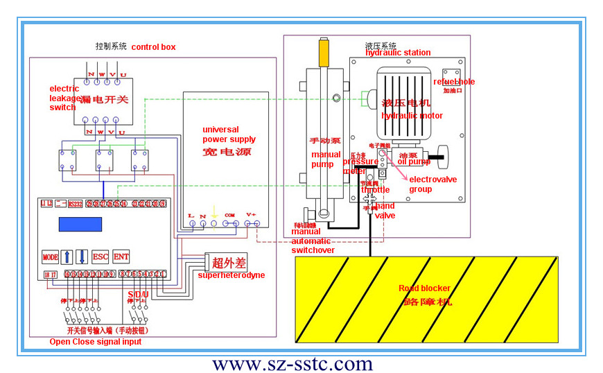 Lift Gate Truck Wiring Diagrams Get Free Image About Wiring Diagram