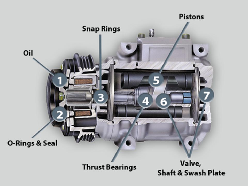 Air Compressor Car: Compressor Type Car Ac Compressor For Sd7h15 8053