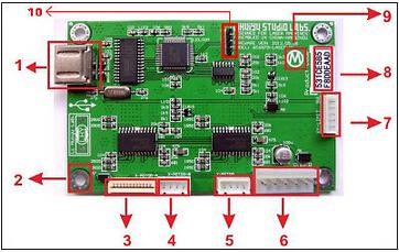 LIHUIYU Main Board M2 Nano Co2 Laser Control System Dongle A Dongle B  Dongle C DIY 3020 3040 K40