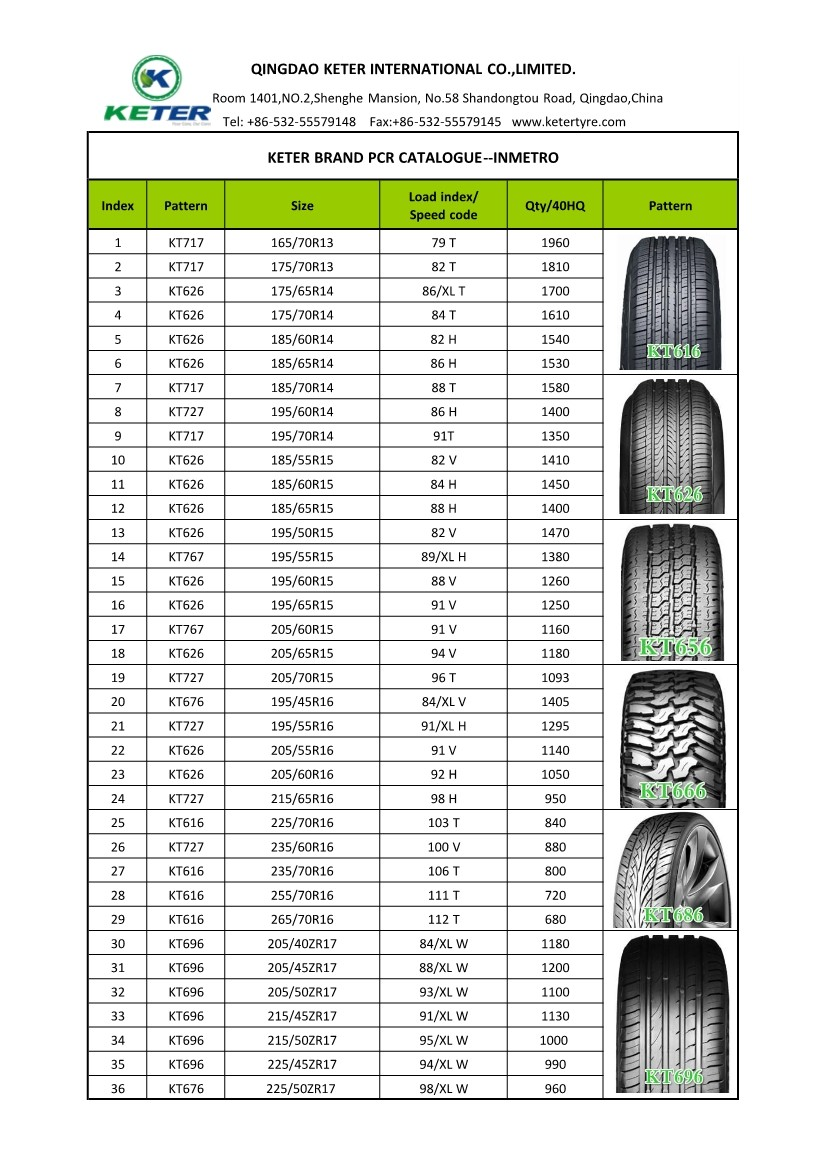 Wholesale Car Prices >> Keter Brand Chinese Tyre Price List,Auto Tire - Buy Tyre ...