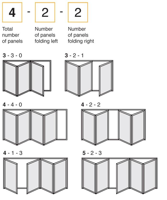 innere nach au en ffnende aluminiumlegierung au en glas faltt r t r produkt id 60497645626. Black Bedroom Furniture Sets. Home Design Ideas