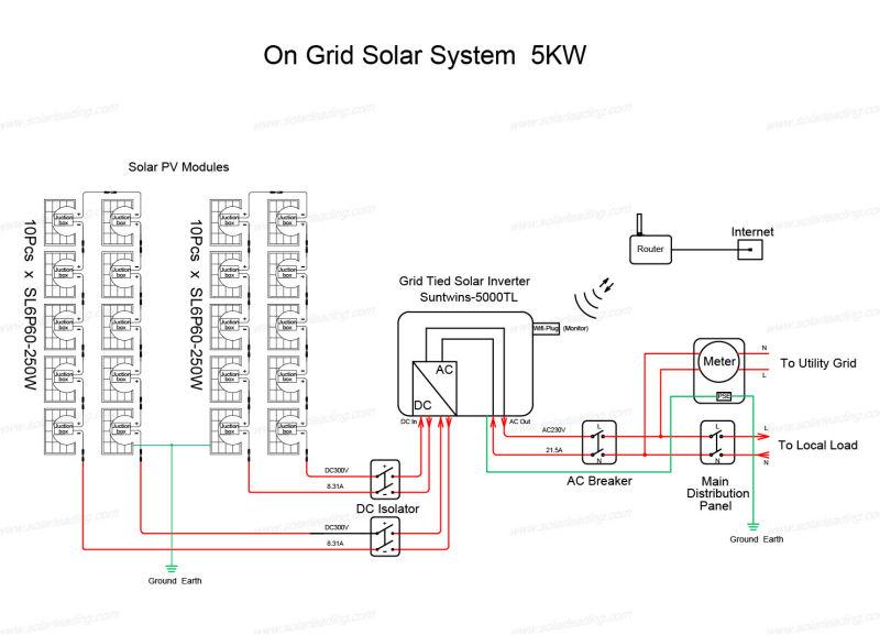 solar roof tiles 5kw grid tie solar power plant epc. Black Bedroom Furniture Sets. Home Design Ideas