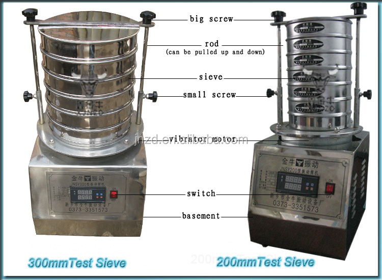 High Precision Sieve Analysis Testing Equipment | Equipment