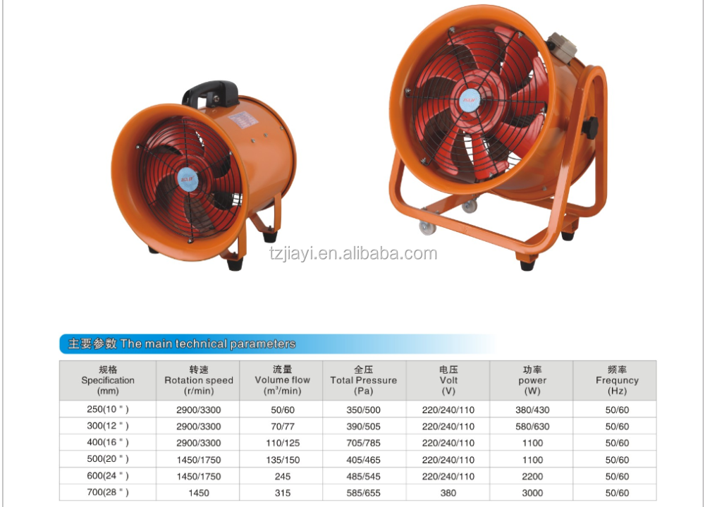 24inch High Speed Large Wind Explosion Proof Mine