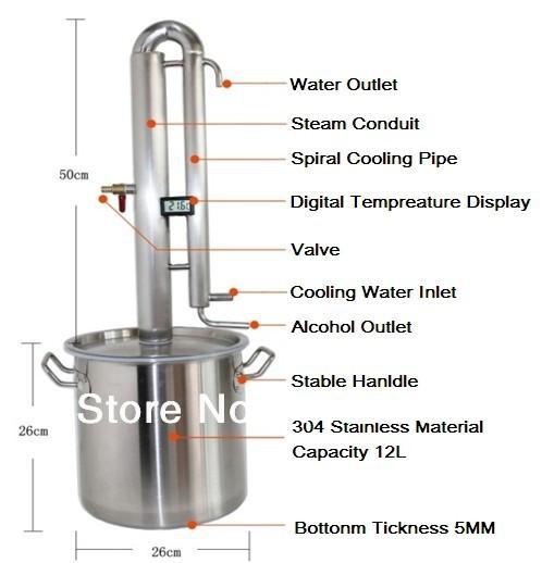 stainless steel moonshine still boiler - photo #31