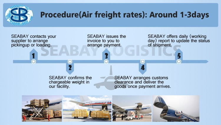 Air Freight Forwarder China To Uk Buy Air Freight