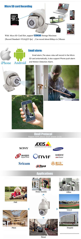 2019 Sricam 1 0m Wireless Ip Camera 720p Sd Card 128g 5x