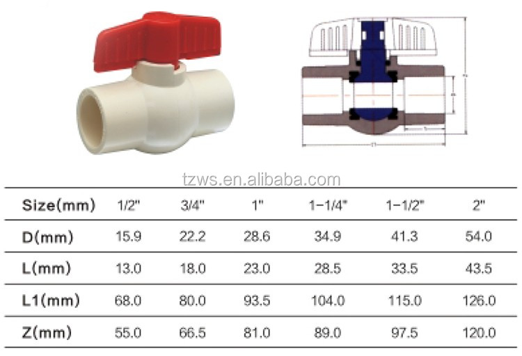 Names Of Pvc Pipe Popular Plastic All Size Pipe Fitting