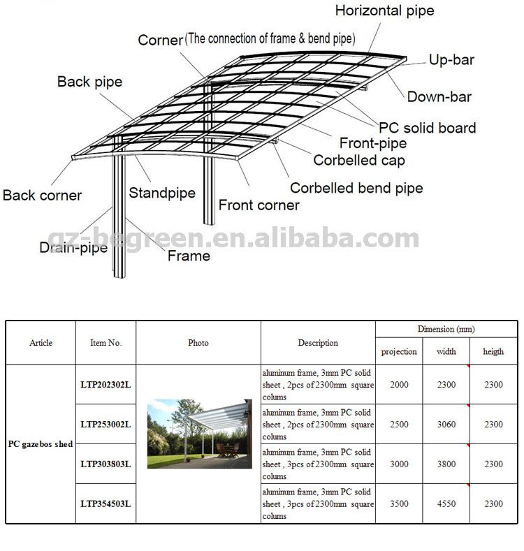 Patio Awning Cover Balcony Pergola Metal Roof Gazebo Buy
