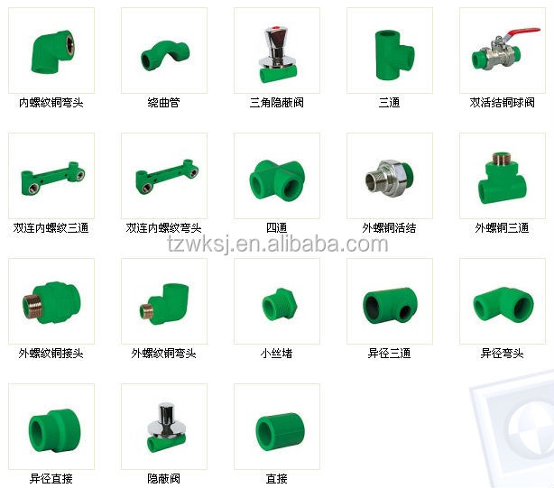 Copper Pipe Fittings Names Charts – Jerusalem House