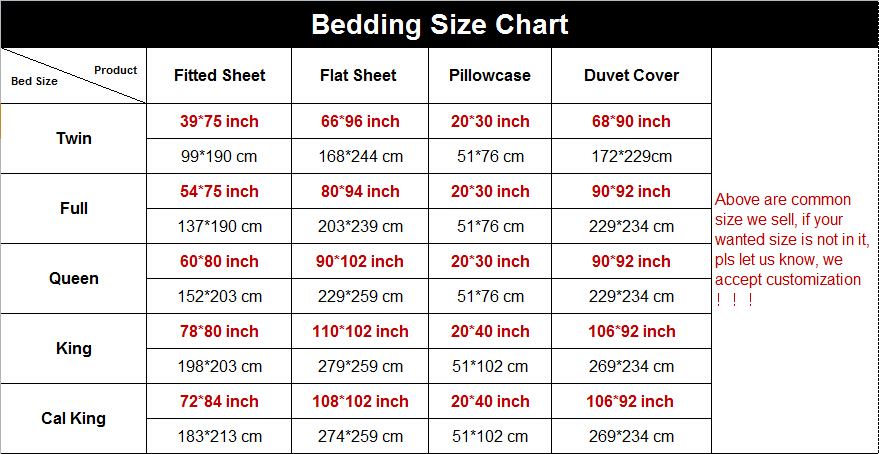 Bed Sheet Sizes. Bed sheet sizes widely vary as bed sizes are also different. You can find a suitable bed sheet size for the bed size you may have at home. In case you have a customized bed, you might also need to get a customized bed sheet. Beware, however, of the bed sheet size you pick.
