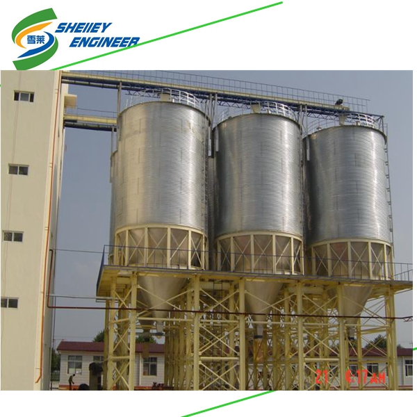 Maize milling plant usage rules