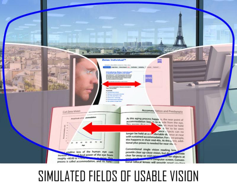 320cf4a1699627 Deze foto toont het effect van zo n multifocaal glas als je door het  verte-segment kijkt  veraf is alles scherp