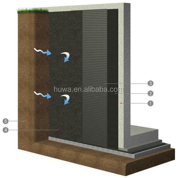 Moisture Barrier For Basement Floor: Foundation Slab Moisture Barrier HDPE Underground Basement