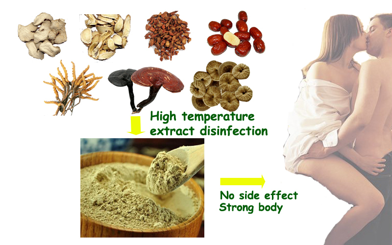 Natural Remedies For Premature Ejaculation
