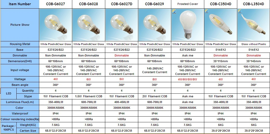 8w E27 E26 B22 Base Dimmable Filament Cob Led Bulb Light