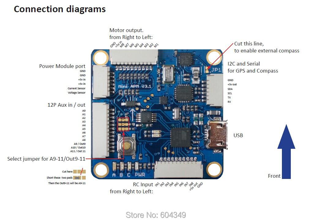Mini Apm con GPS completamente cablata con Box