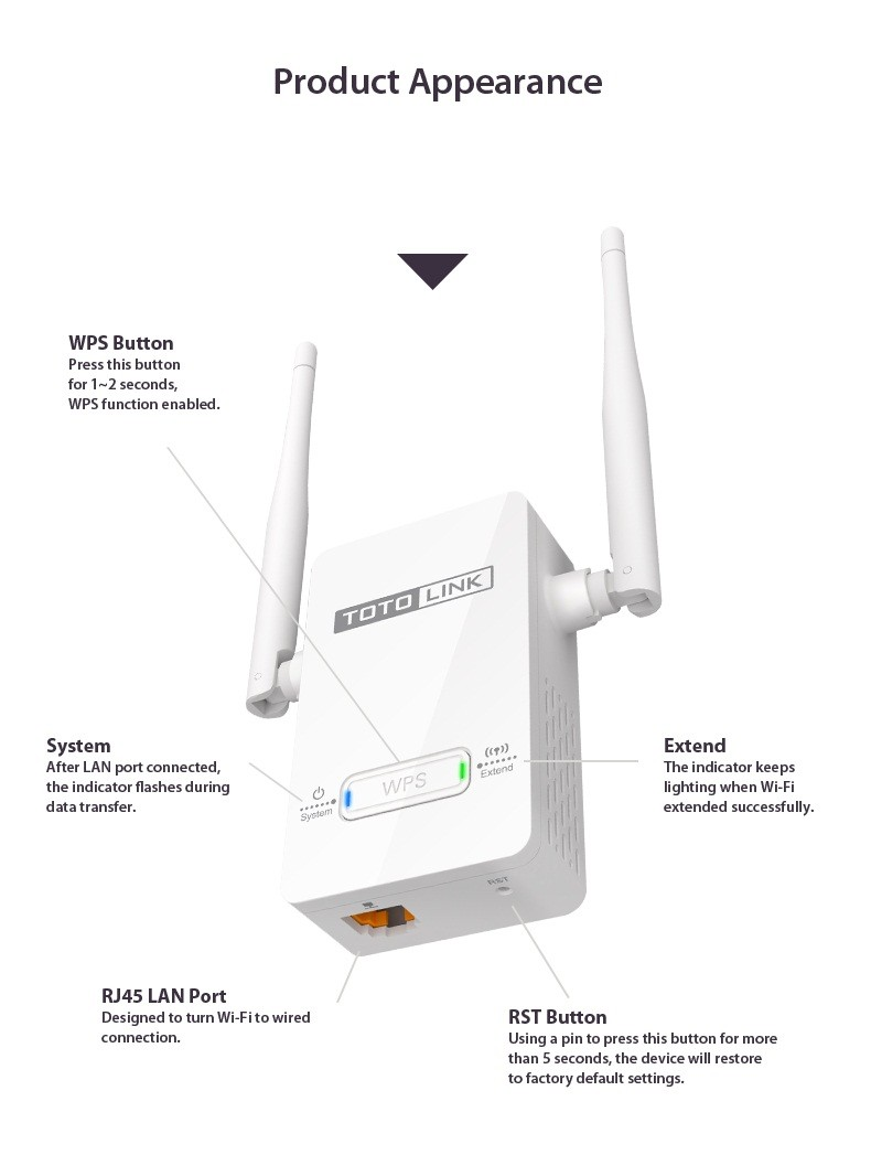 TOTOLINK EX200 EX300 Wireless Router Wireless 300Mbps WPS Range Extender  Wifi Signal Amplifier Repeater Enhance AP Receiving