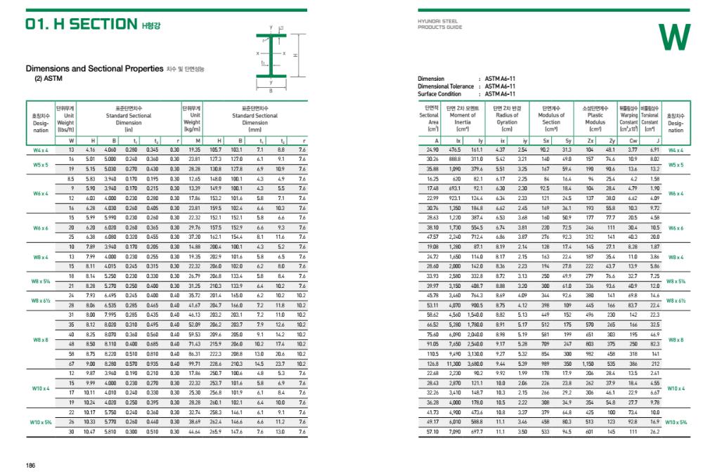 Astm Standard A992 Grade W10x22 Structural H Beam Buy