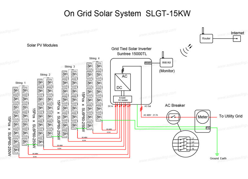Solar Power Plant Wiring Diagram Photovoltaic System