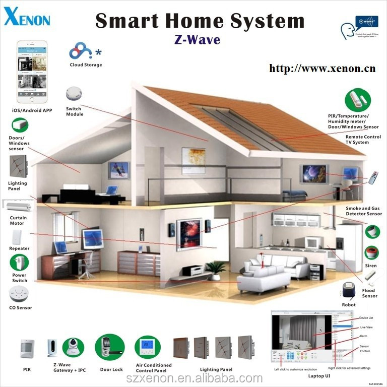 zwave best price smart home good quality smart home system smarthome automation z wave buy. Black Bedroom Furniture Sets. Home Design Ideas