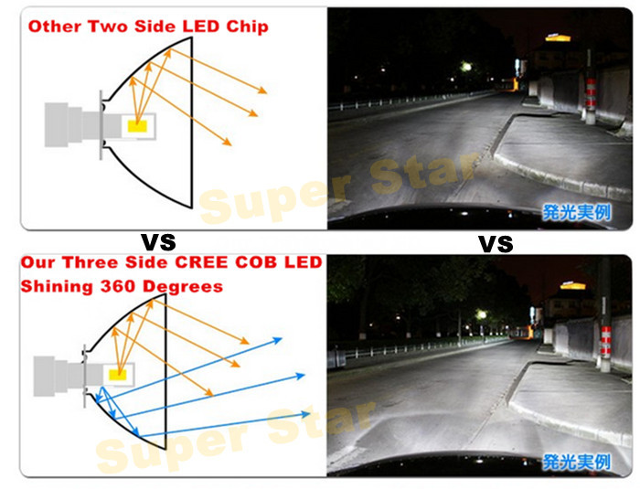 Xenon vs led cree