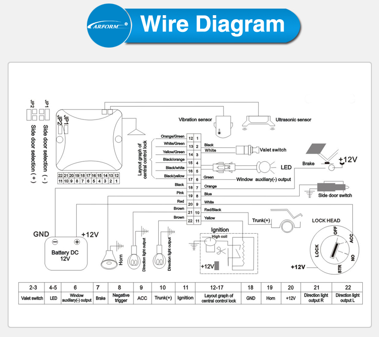 plc car alarm wiring diagram plc point prestige car alarm system with dome light delay ... chapman car alarm wiring diagram