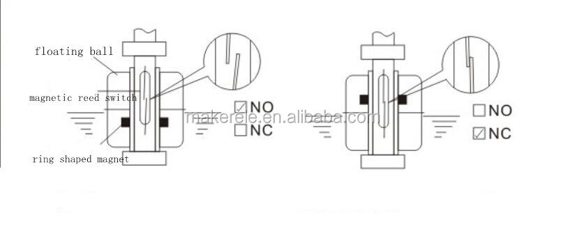 Low Cost Stainless Steel Mini Float Level Switch With