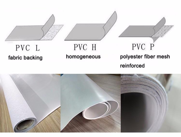 Cheap Price Pvc Waterproof Membrane For Flat Roof Leak