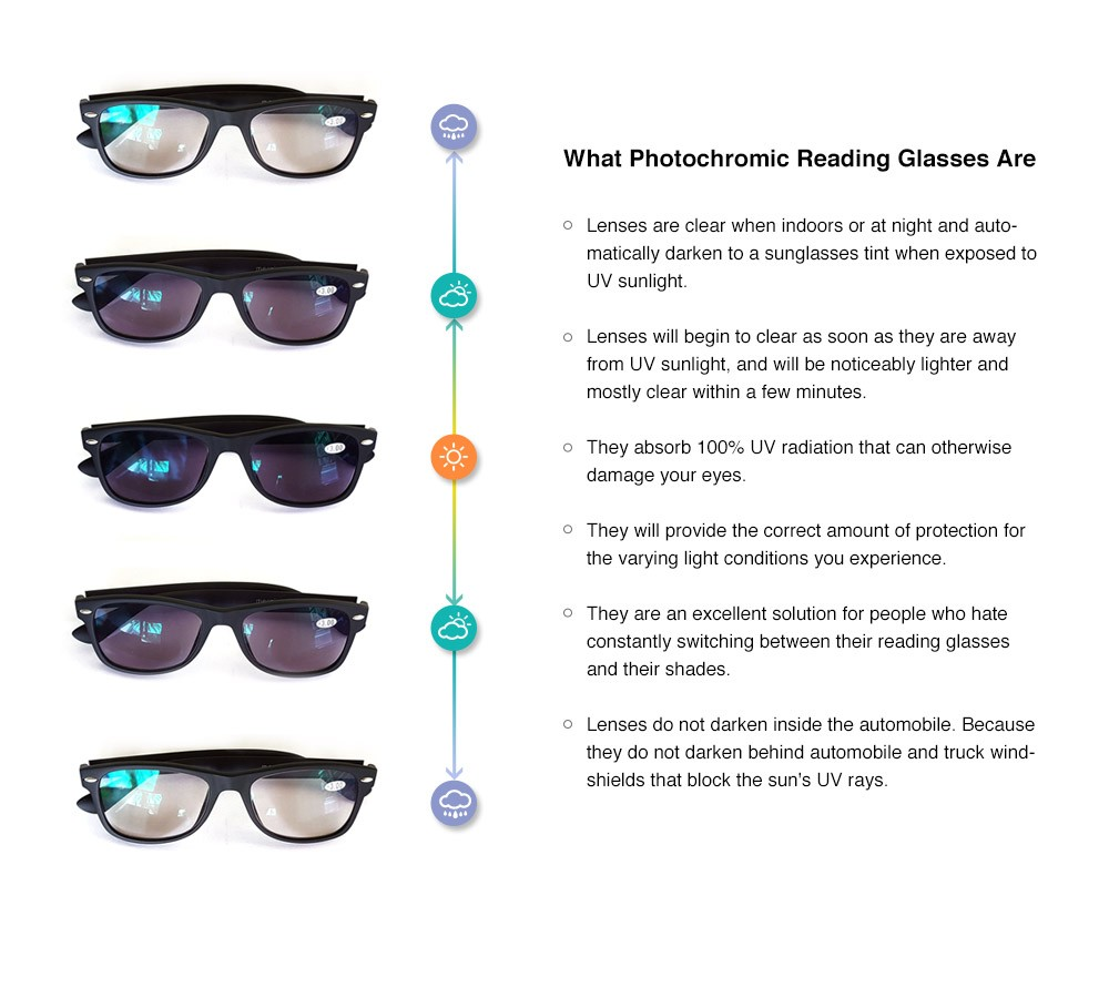 a57029a1a0 Cost Of Transition Bifocal Lenses - Bitterroot Public Library
