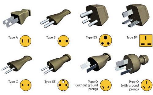 What I Need For Us To Australia Travel Plug Converter