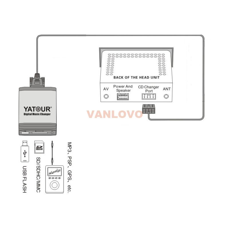 Universal Wiper Switch Wiring Diagram 4 Wire Motor