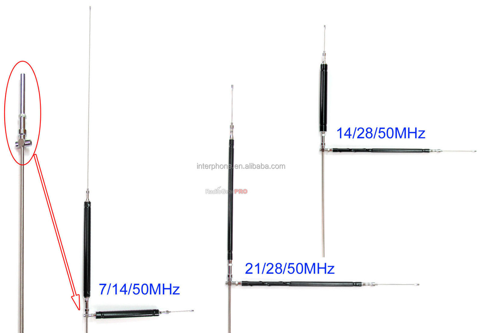 Amateur Hf Antenna 101