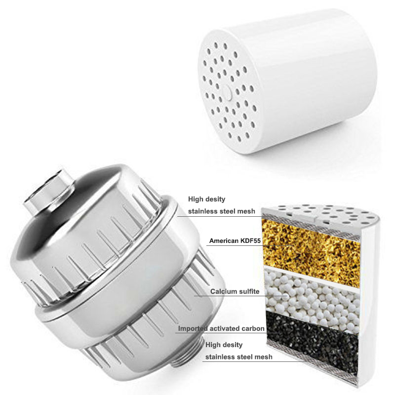 In-line bathroom Shower Filter bathing water filter  purifier water treatment Health softener Chlorine Removal For Kitchen Home (14)