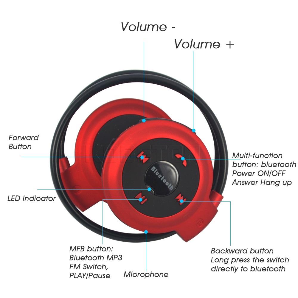 Tf + FM + MP3 класс II mini спорт беспроводная наушники музыка стерео Bluetooth гарнитуры руки - вызов для iphone