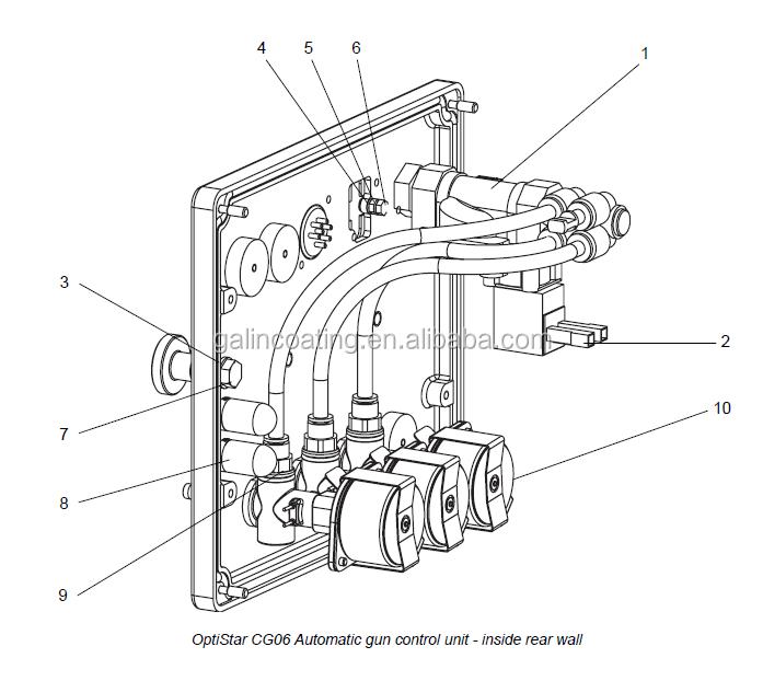Itw Gema Optistar Cg06 Automatic Gun Control Unit Inside
