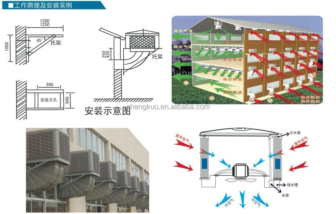 rafraichisseur d air castorama chk 180yd climatisation industrielle id de produit 500003051135. Black Bedroom Furniture Sets. Home Design Ideas