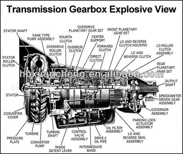 Qd32 4wd 8b2 Gearbox Transmission For Nissan Buy Gearbox