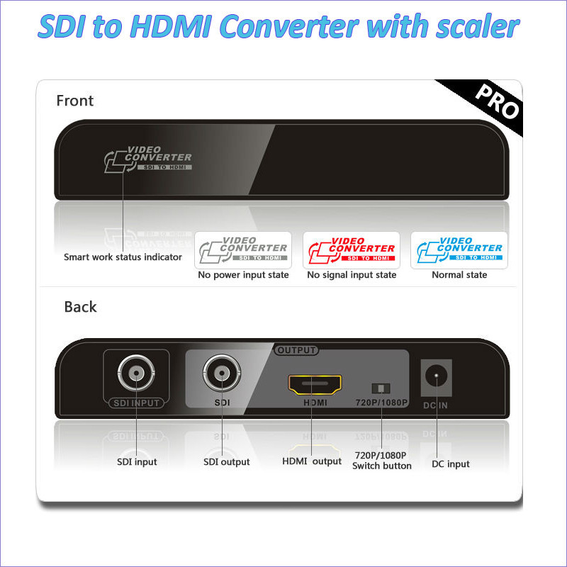 New SDI to HDMI Converter with scaler function converts SD-SDI ,3G-SDI or  HD-SDI to HDMI for driving monitors