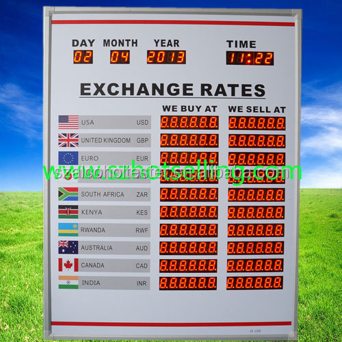 Swap rates forex brokers