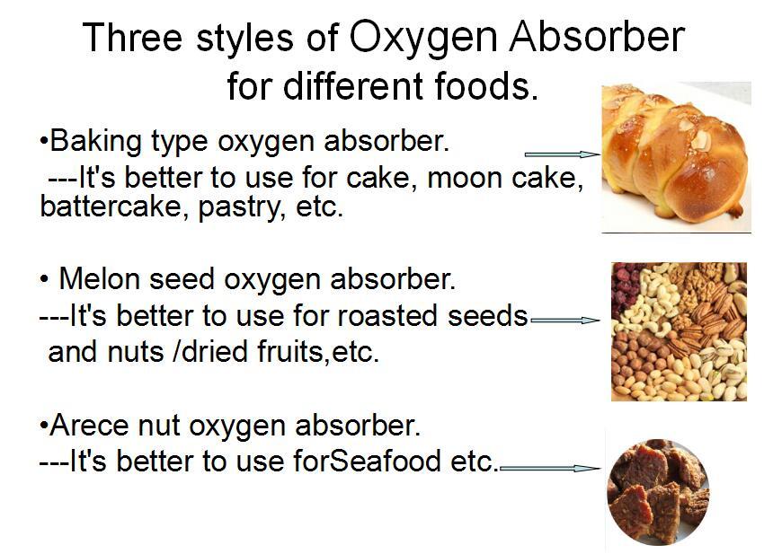 Non Toxic Powder Oxygen Absorber For Moon Cake Which Can