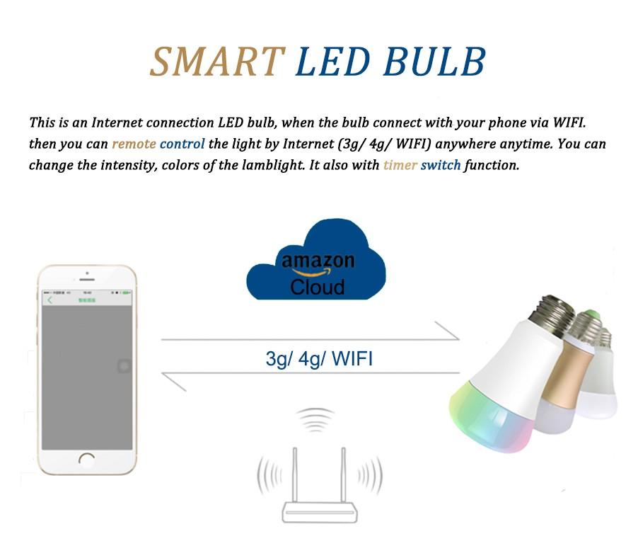 prix usine intelligente sans fil t l phone contr le led. Black Bedroom Furniture Sets. Home Design Ideas