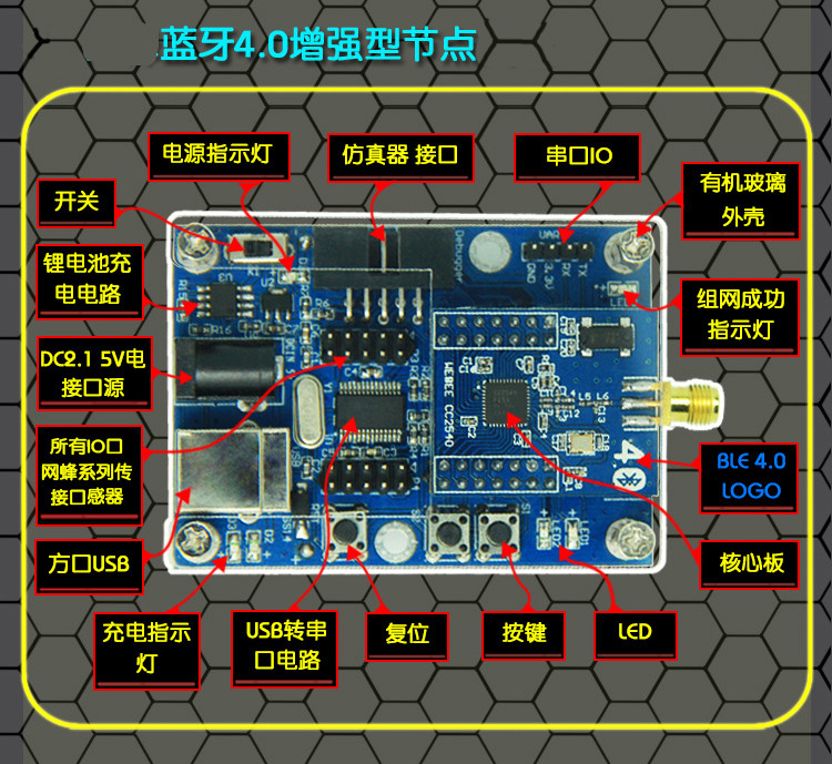 zigbee Bluetooth BLE4 0 develop and study module Sensor node