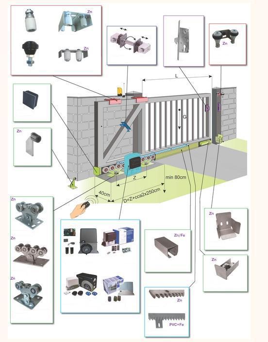 Portail Coulissant Kit Pour 70x70 80x80 Profil Roues De