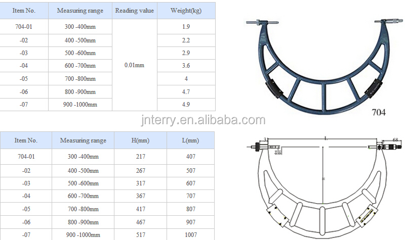 Outside Micrometers With Round Pipe Structure For Accuracy