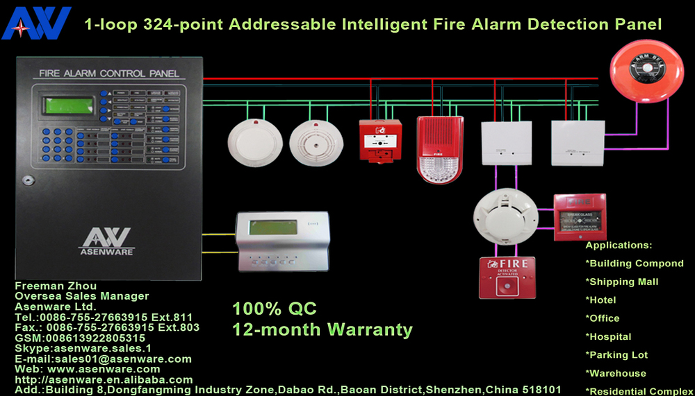 wire est addressable linkage fire alarm system control panel with   commercial fire alarm wiring diagrams