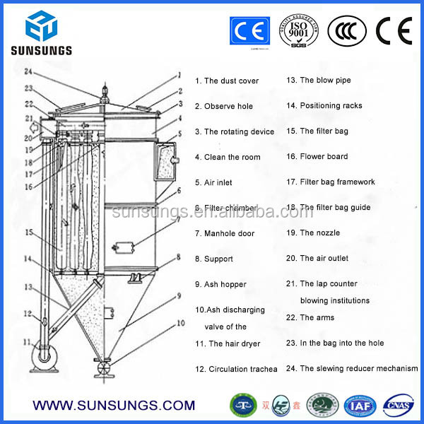 cyclone dust collector design dust cyclonic separator dust separator