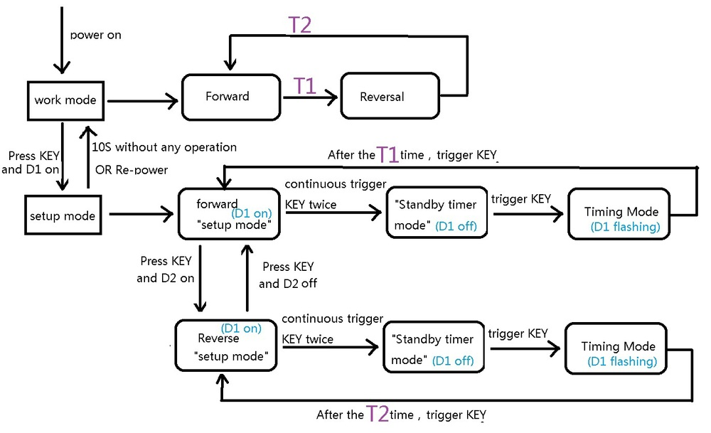 5V~12V DC Motor Reverse Polarity Cyclic Timer Switch Time Repeater