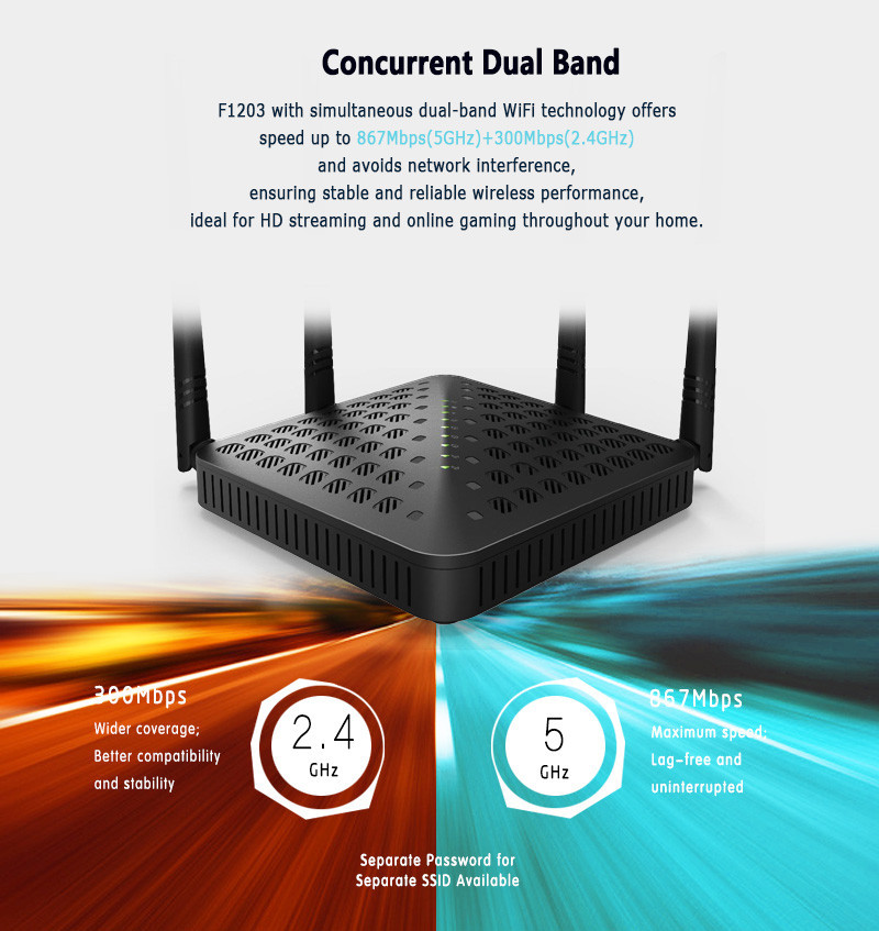 WIFI Router - Tenda F1203 Dual Band 1200Mbps