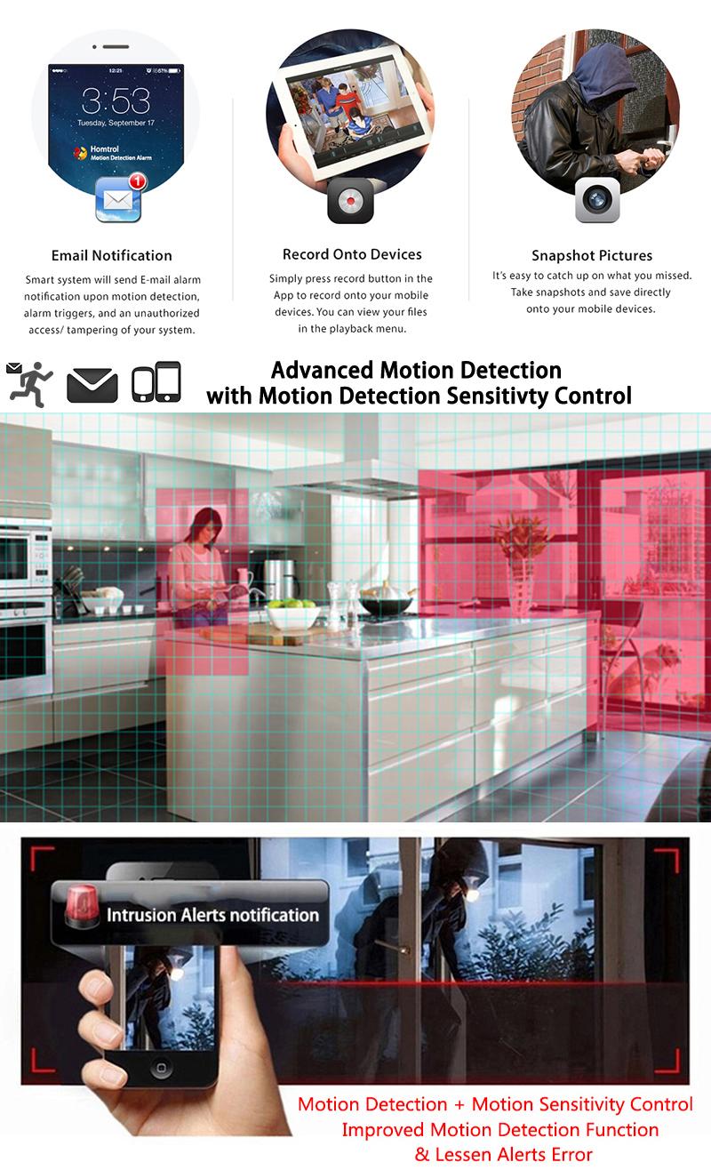 Homtrol Technology Smart Home Automation, Wireless IR Controller